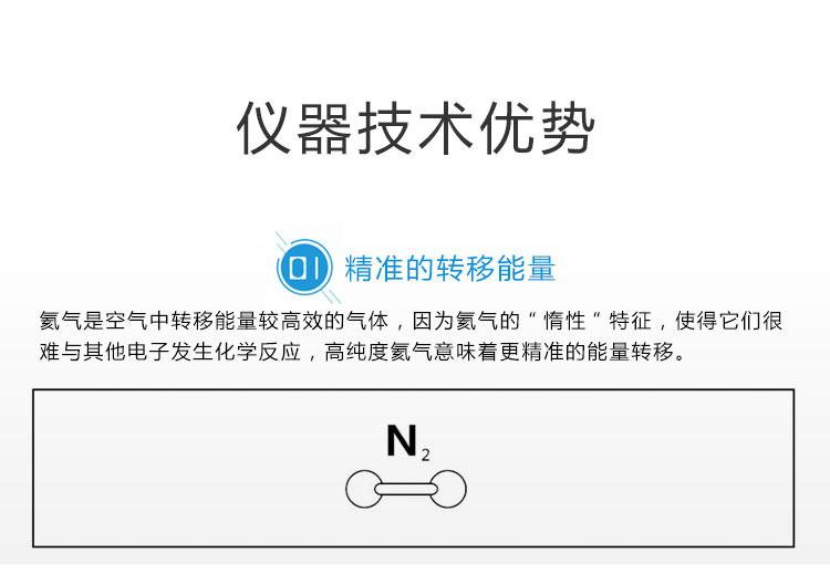 离子刀美容仪仪器优势_08.jpg