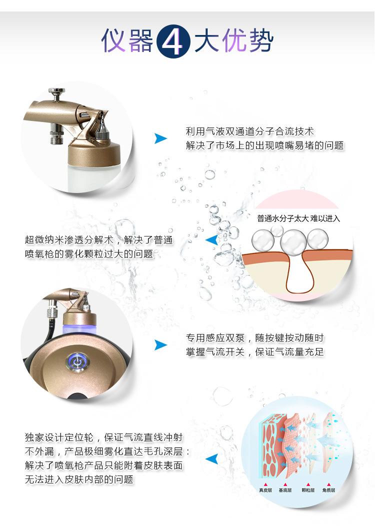 水氧仪的优势_06.jpg