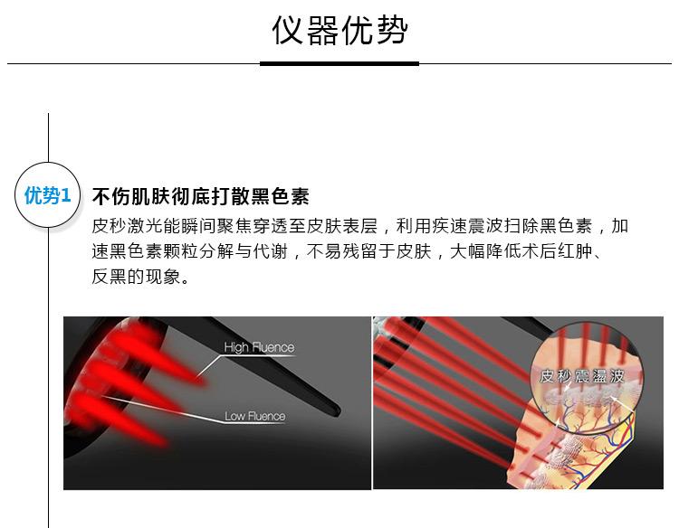 皮秒激光仪器优势_09.jpg