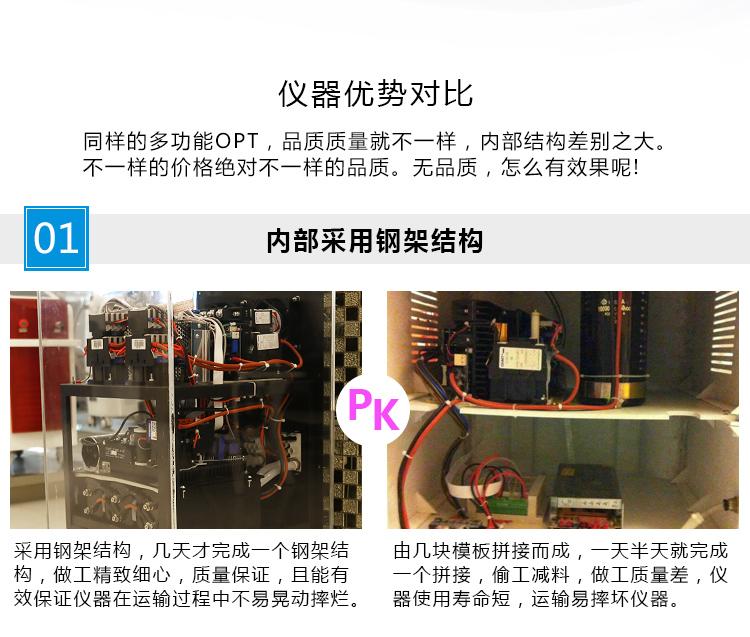 多功能磁光OPT仪器优势对比_05.jpg