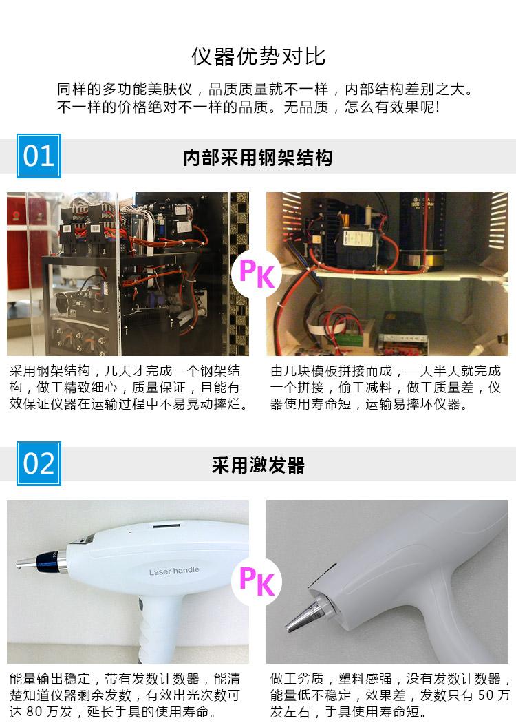 多功能磁光美肤仪仪器优势对比_08.jpg