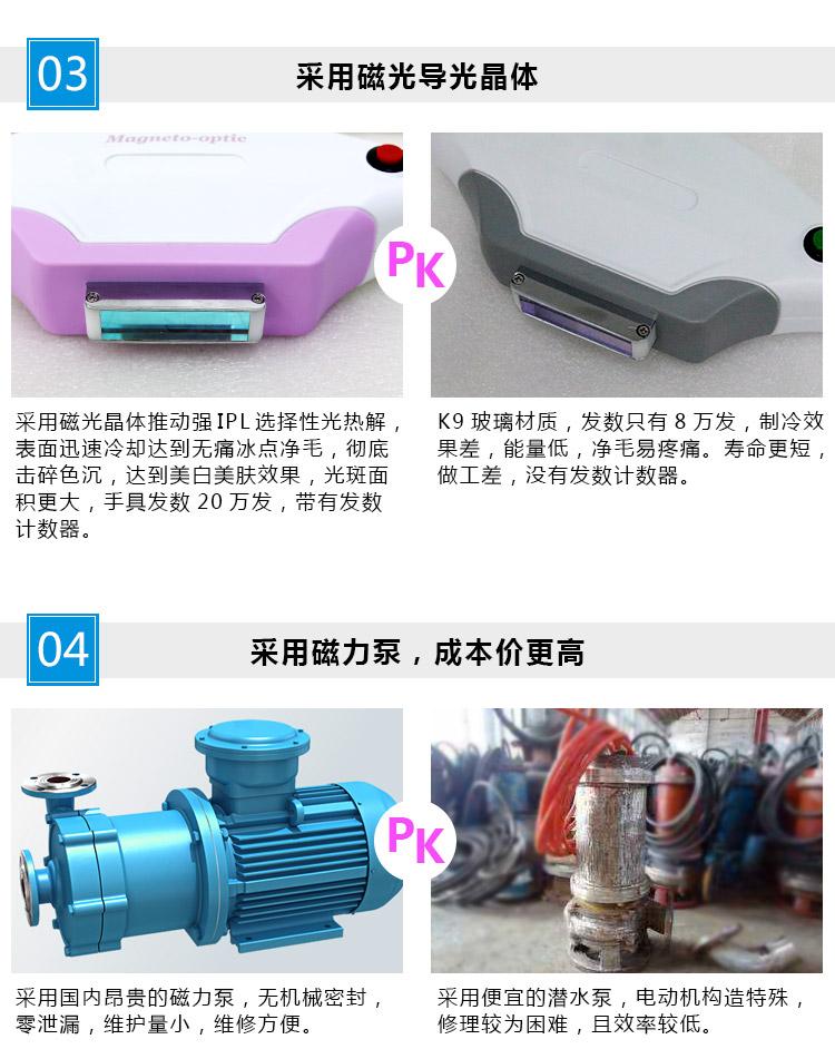 多功能磁光美肤仪优势对比_09.jpg