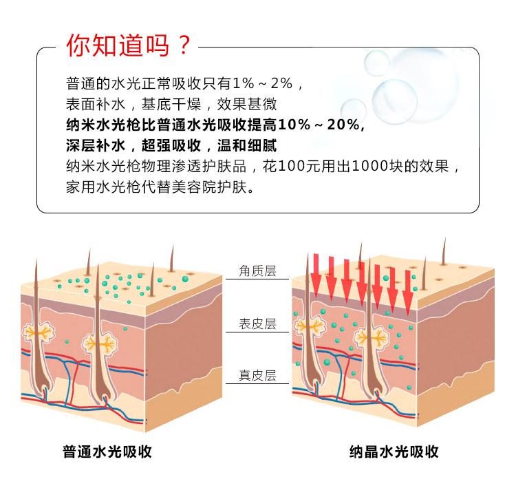 二代纳晶水光吸收_03.jpg