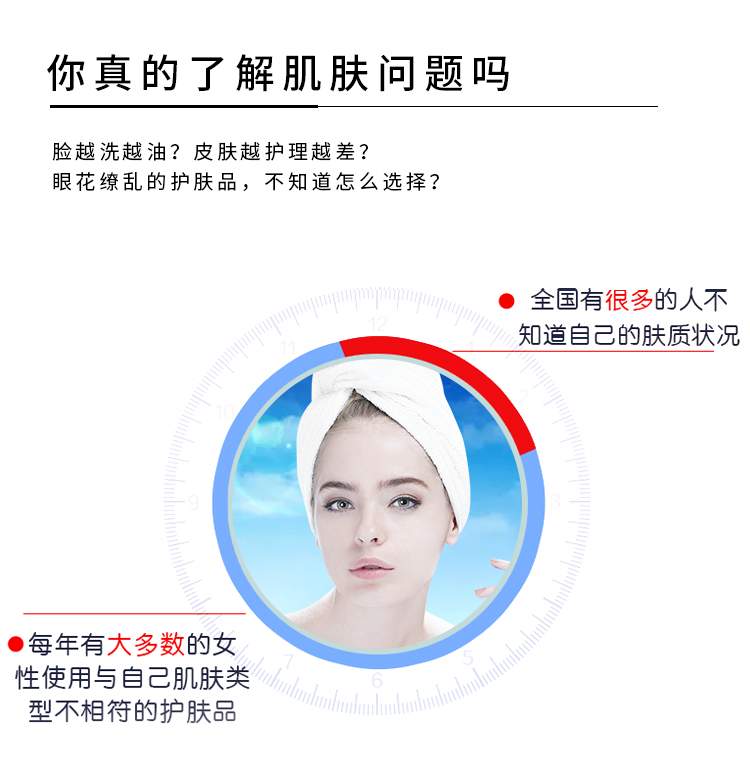 M9魔鏡檢測儀解決肌膚的問題