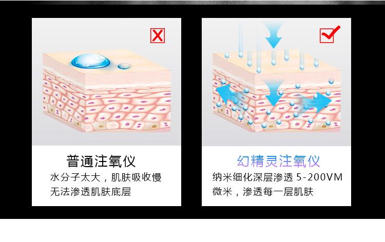 幻精灵注氧仪对比分析_08.jpg