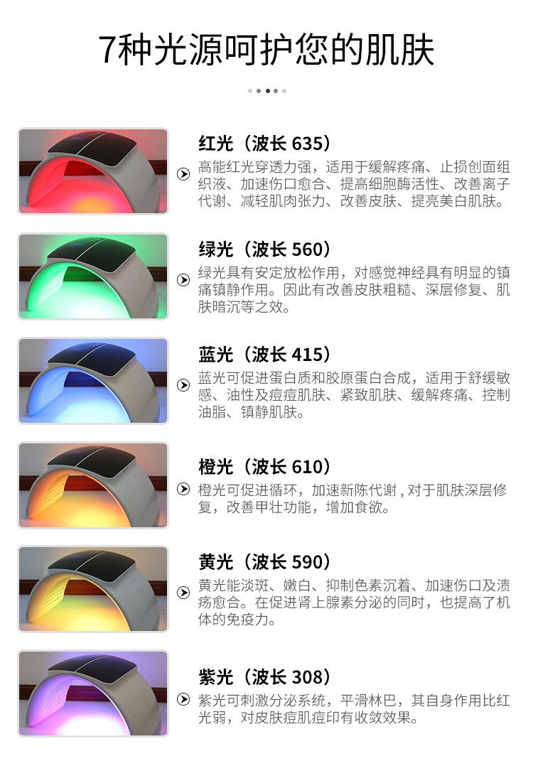 折叠光谱仪7种光源呵护肌肤_04.jpg
