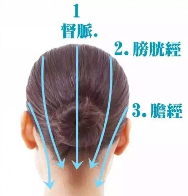头疗仪与手工的区别?