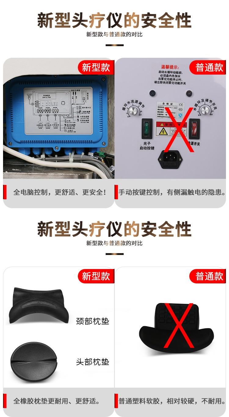 新型头疗仪的安全性_10.jpg
