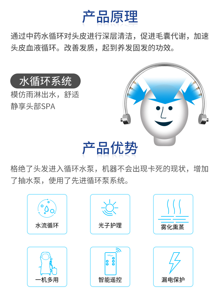 升级款头疗仪原理3.jpg