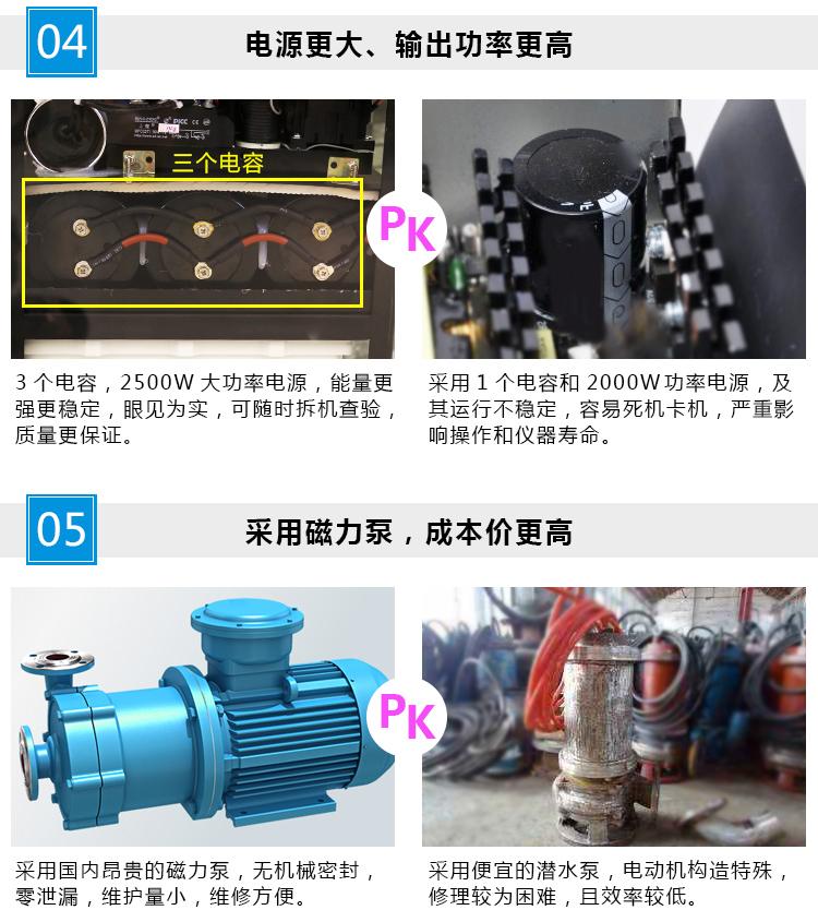 多功能磁光OPT仪器优势对比_07.jpg