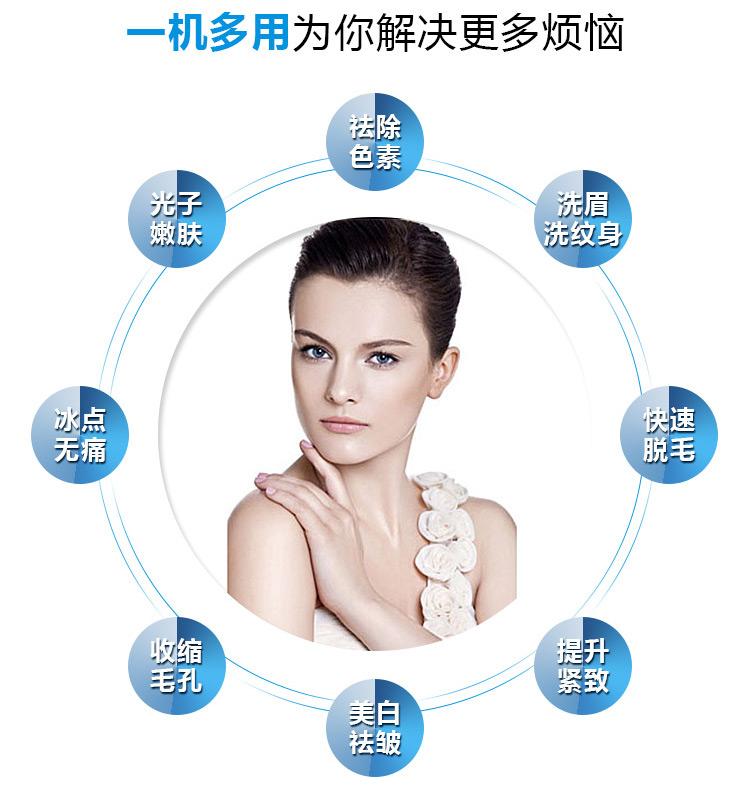 最新四合一opt为你解决肌肤问题_02.jpg