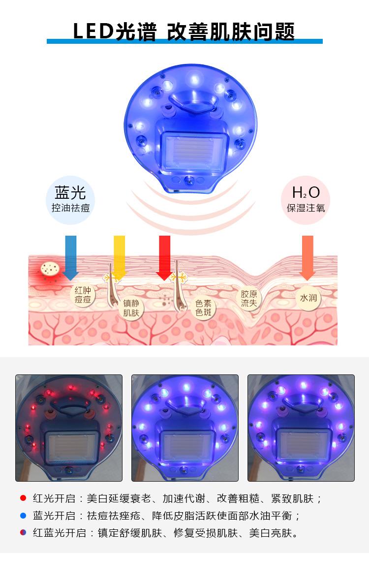 氢氧面罩改善肌肤问题_06.jpg