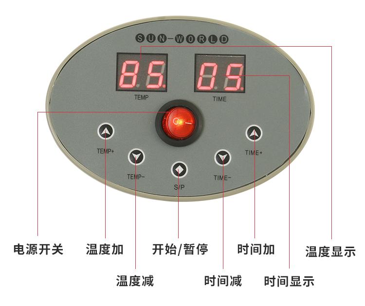 远红外线理疗仪面板解析_07.jpg