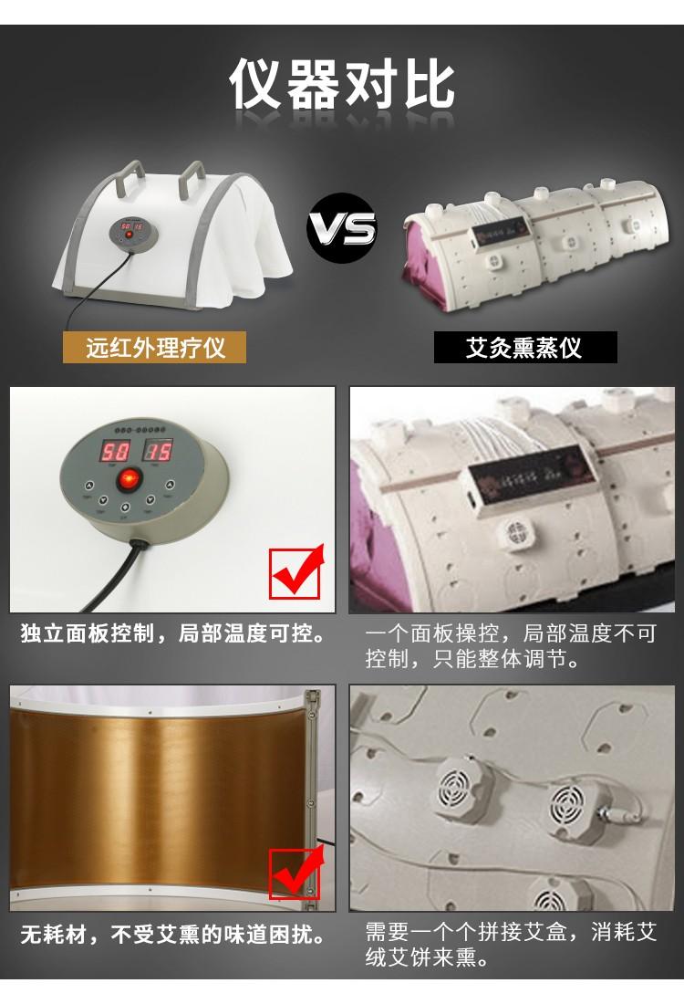 远红外线理疗仪仪器对比_09.jpg