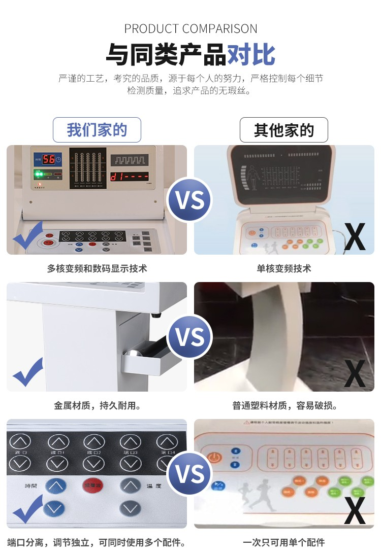 多功能波动仪与同类产品对比