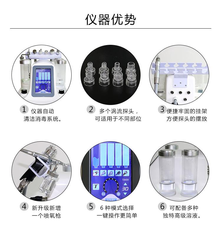 韩国皮肤管理