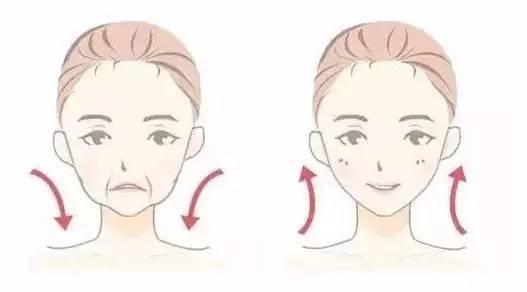 日常抗初老方法有哪些?教你快速去掉皱纹!
