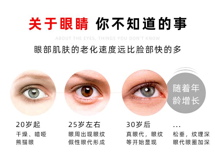 魔术美眼提拉仪关于眼睛 你不知道的事情吗
