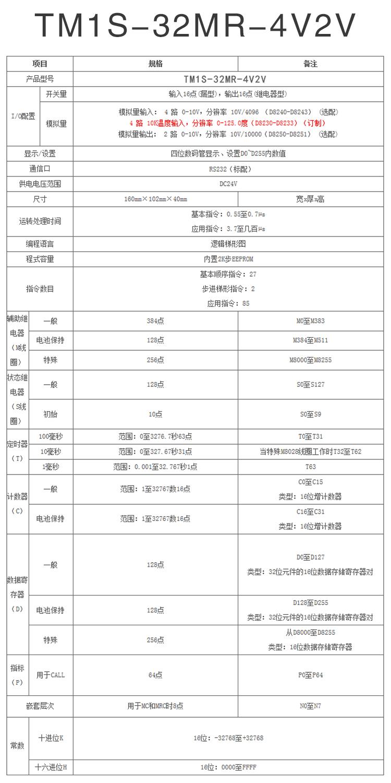 TM1S-32MR-4V2V详情页.png
