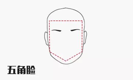 五角脸.png