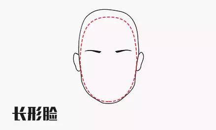 长形脸.png