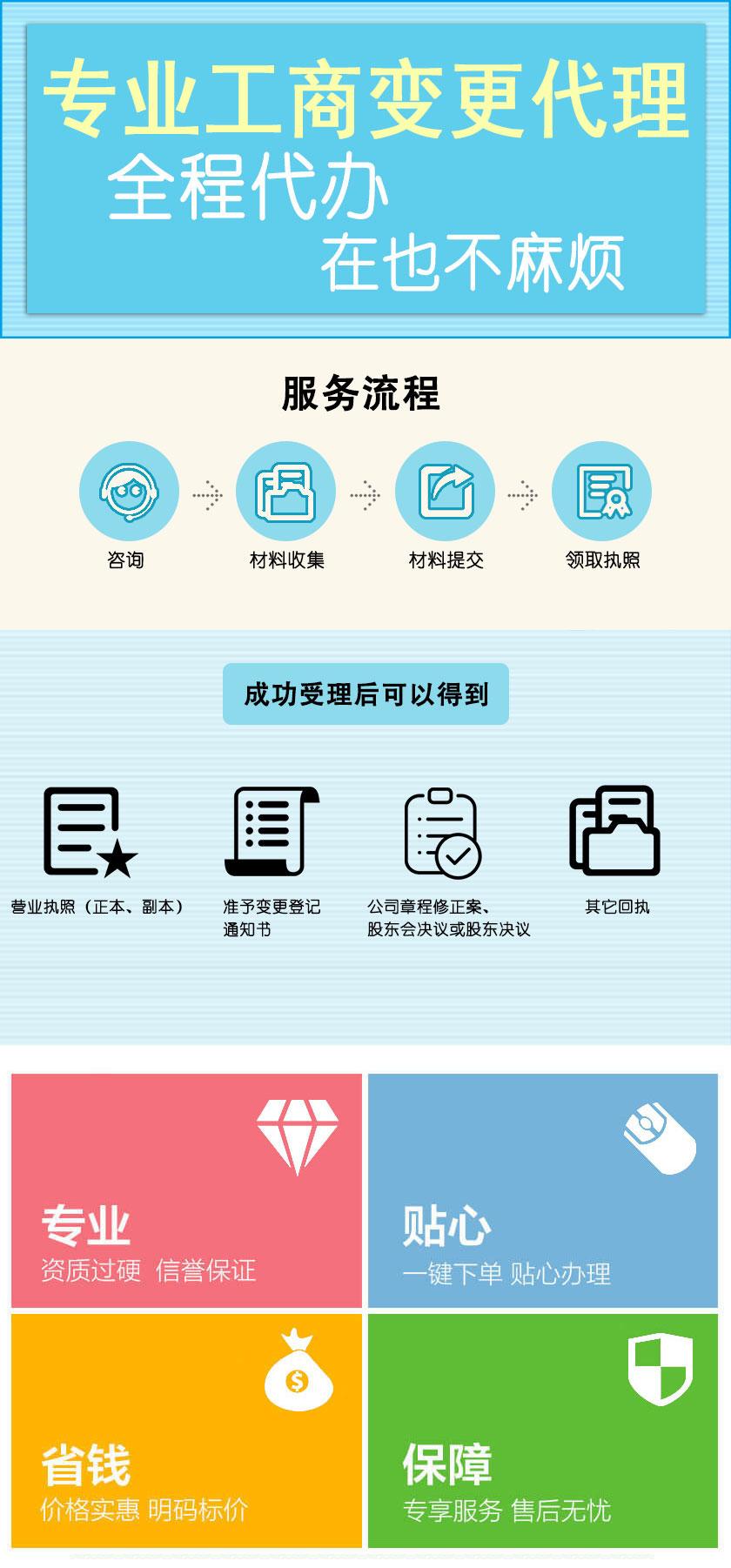 工商变更代理详情页.jpg