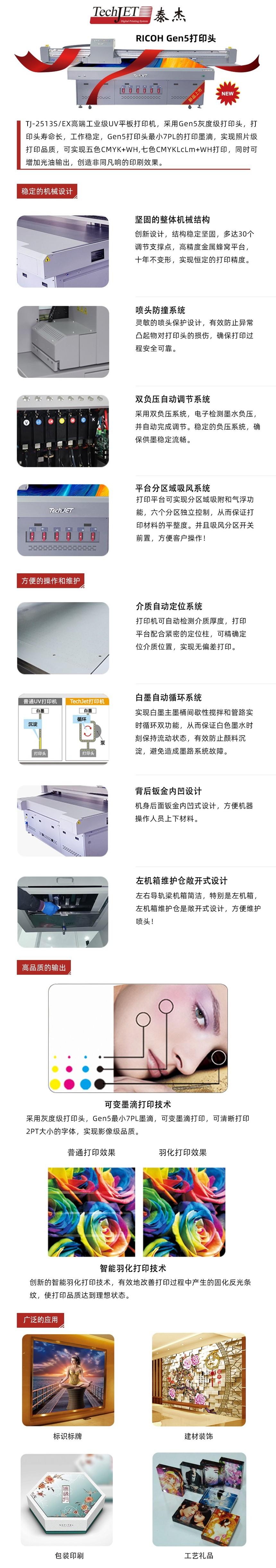 2513SEX中文产品说明微信公众号用.jpg