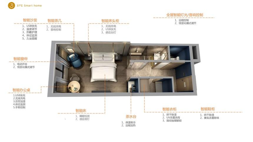 智能化酒店方案-2.jpg