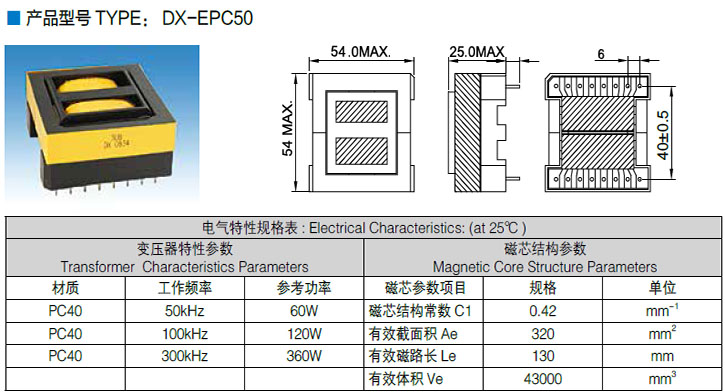 EPC50.jpg