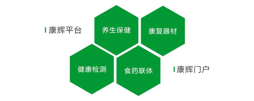 康辉2.jpg