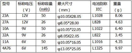 高电压遥控器电池(环保系列).png
