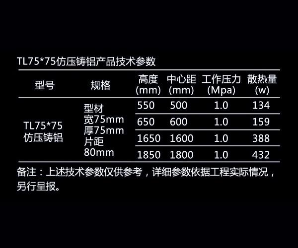 铜铝复合75X75仿压铸铝散热器-1.jpg
