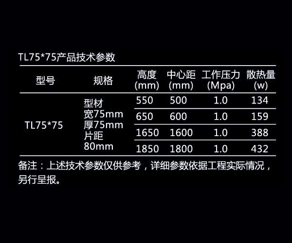 铜铝复合75X75散热器-1.jpg