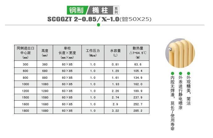 钢制椭圆二柱散热器 SCGGZT 2-0.85/X-1.0(管50×25)