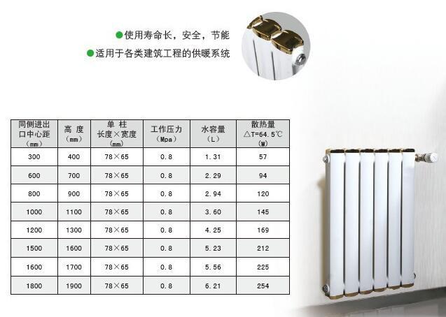 钢制柱型散热器 SCGGZ-0.63/X-0.8(管63×70)