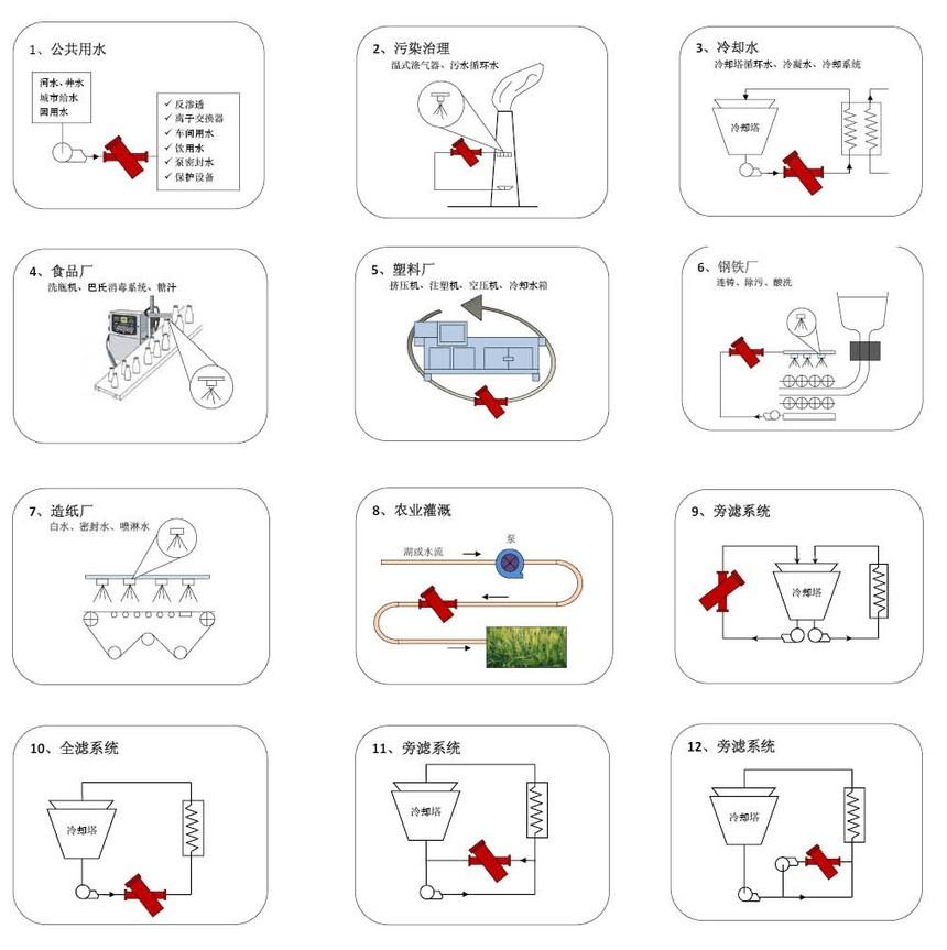应用图例.jpg