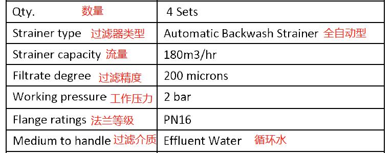 新加坡污水处理项目自清洗过滤器需求表