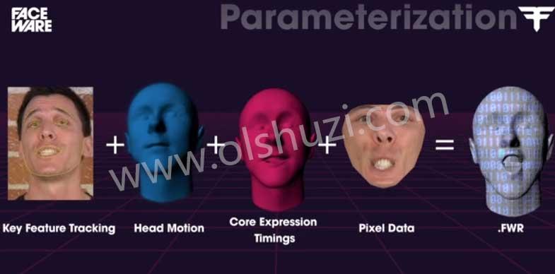 Faceware Analyzer表情分析软件