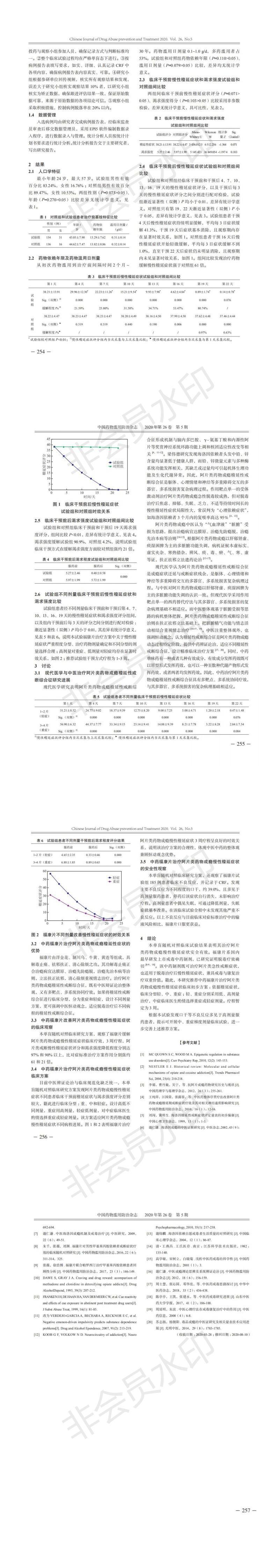 中國藥物濫用防治雜志_01.jpg