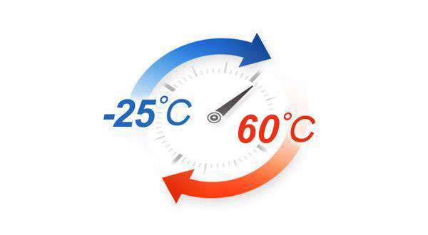 wide-temperature-fr-25-to-60.jpg