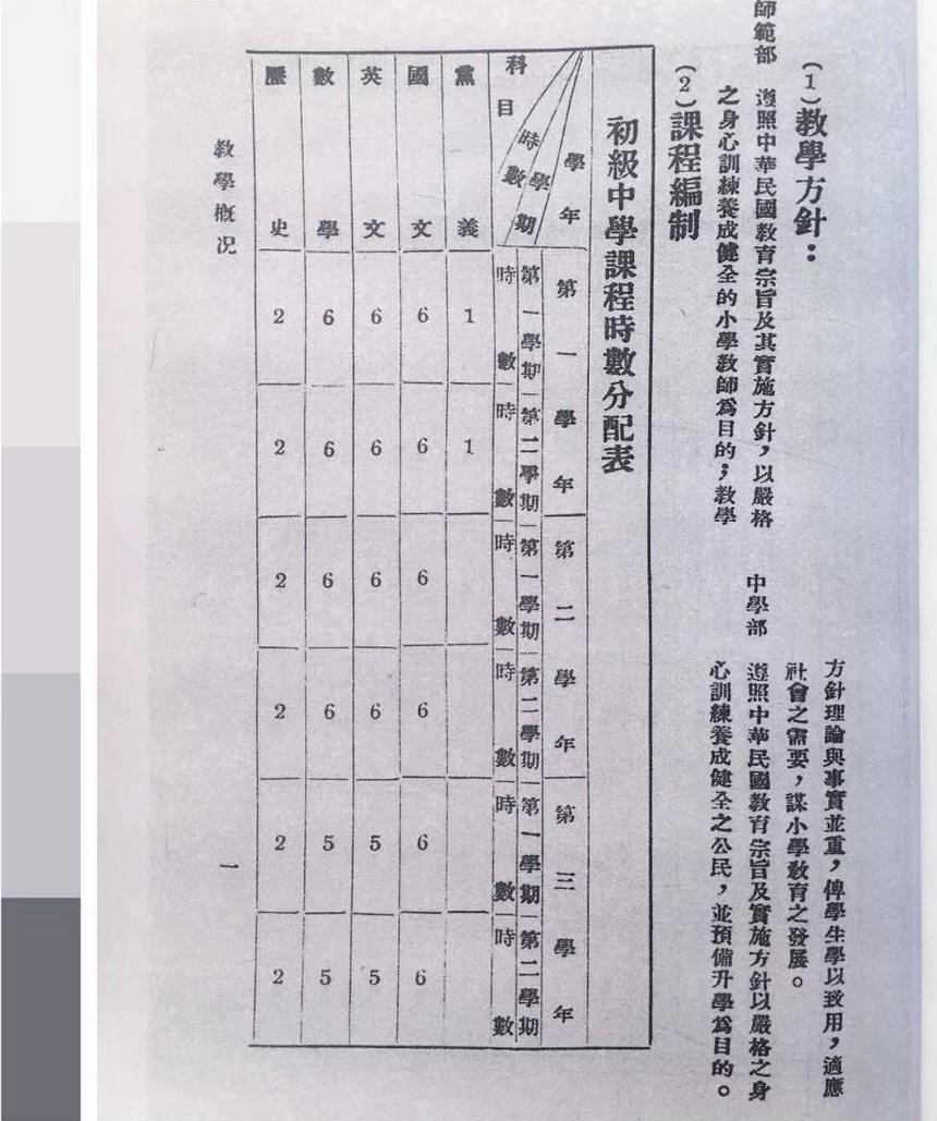 图片7女二师时期的文献资料.jpg