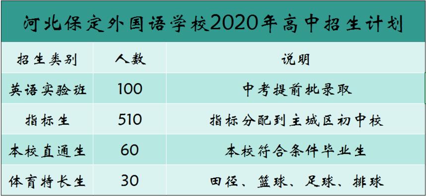 2020招生计划.png