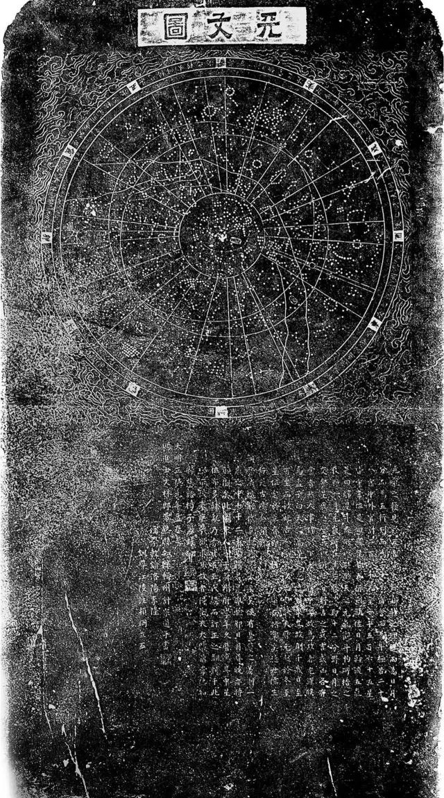 天文图碑图