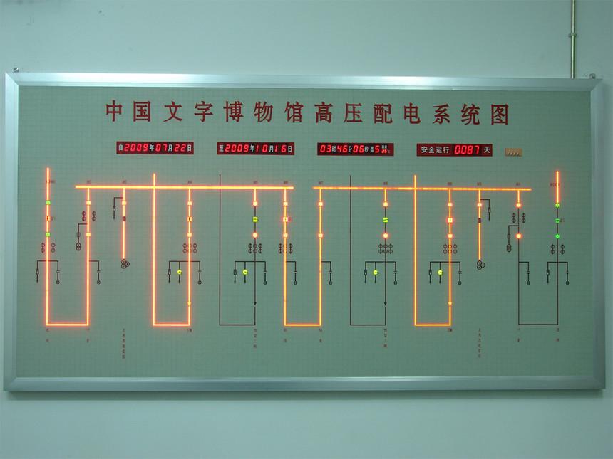 如何做好马赛克模拟屏的安全用电?