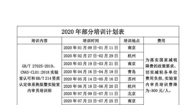 2020年部分培训计划