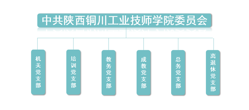 组织架构1.png