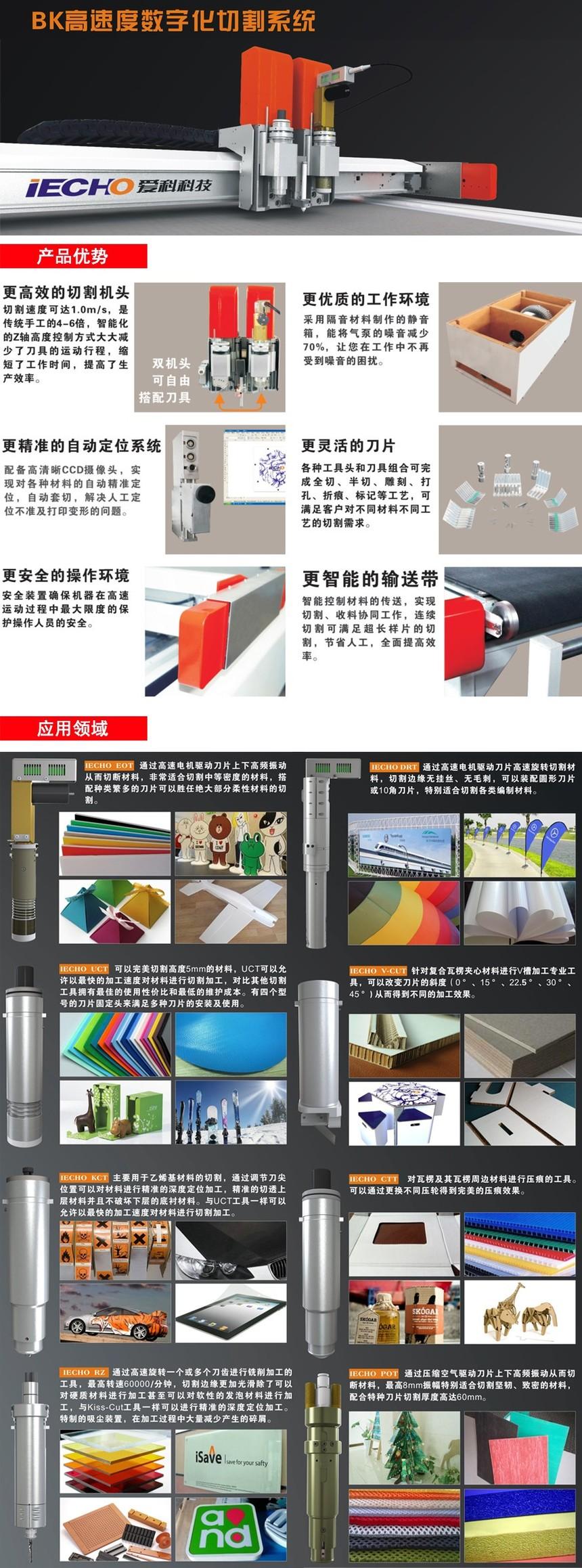 BKL-高速数字化切割系统..jpg