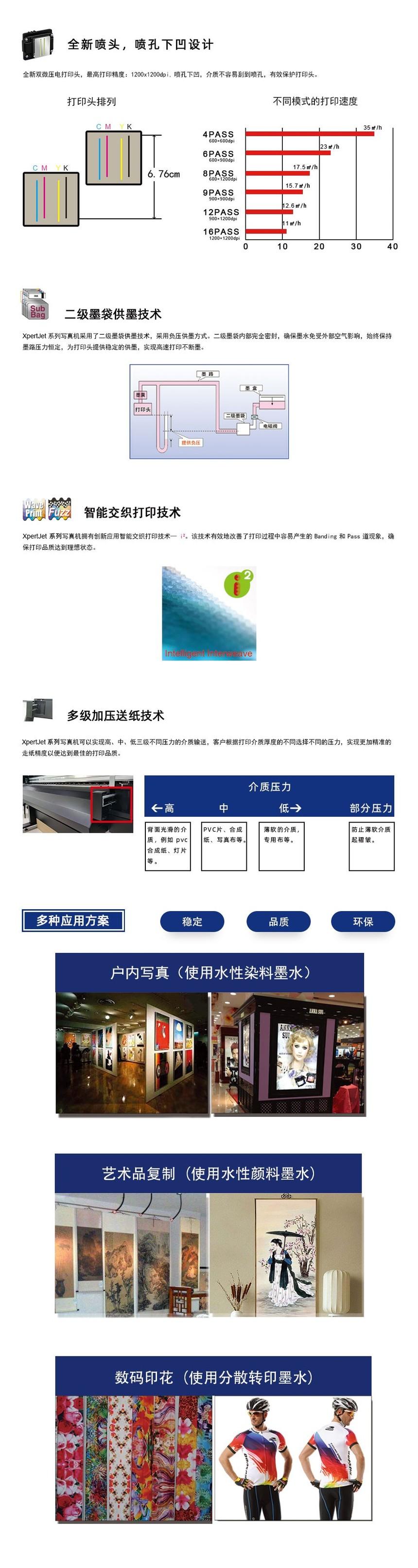 XpertJet1642WR-2.jpg