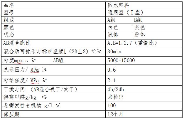 参数指标2.png