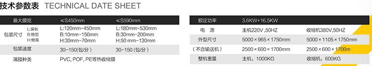 全自动高速枕式封切热收缩包装机组(参数表).jpg